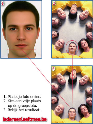 Place your face online in 1-2-3