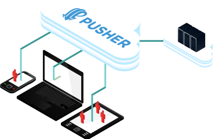 pusher_cloud_diagram