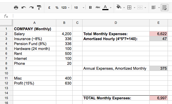 monthly-expenses
