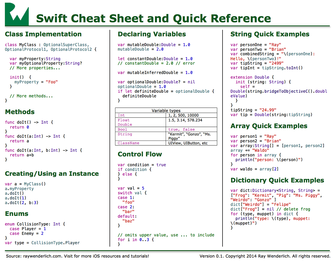 Swift Cheat Sheet And Quick Reference on Introducing Arrays