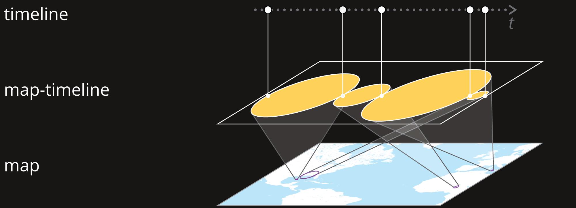 map-timeline-concept_lg