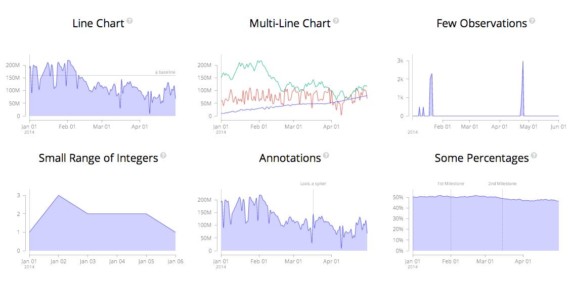 metricsgraphics