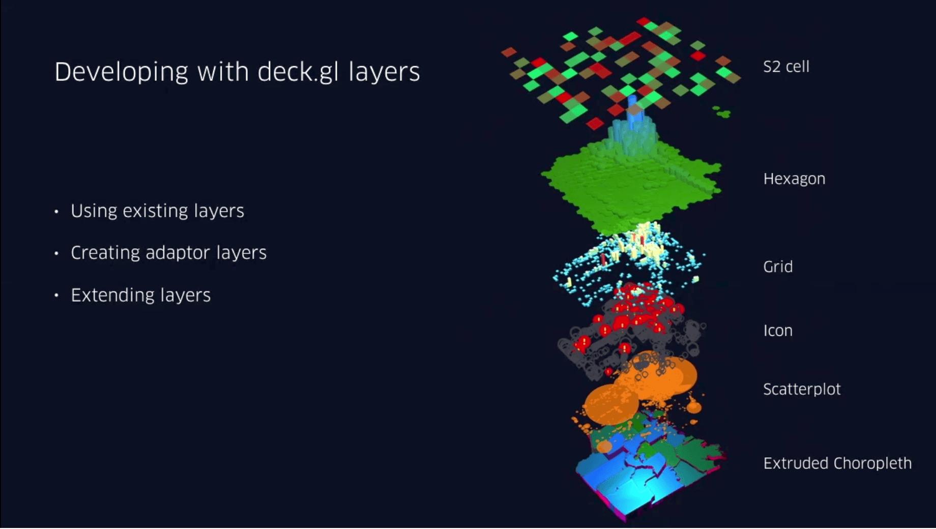 Uber Visualization Nights: deck gl | PHPNews